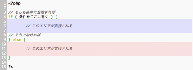 PHPの if 文