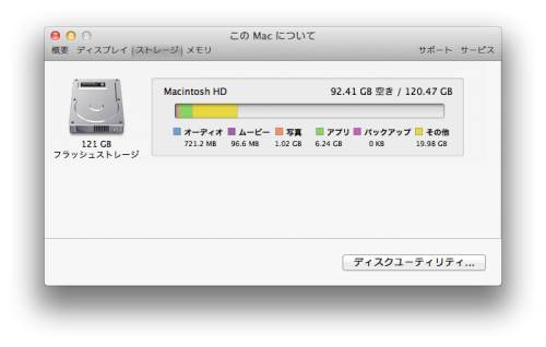 MacBook Air のディスク残量表示