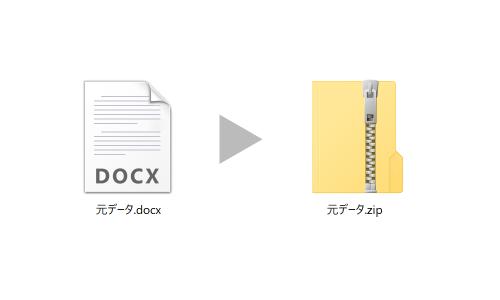 拡張子を.docxから.zipに変換