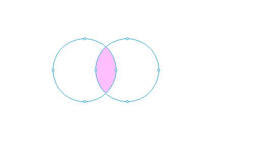 交差した2つの楕円