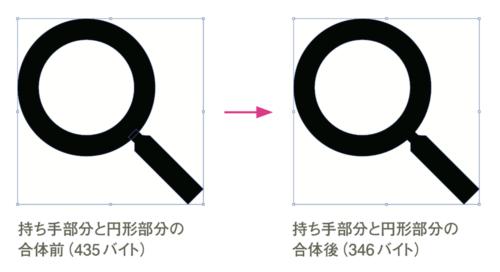 SVGの軽量化