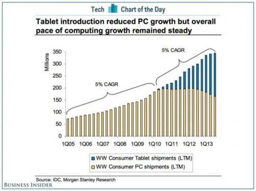 tablets-and-pcs