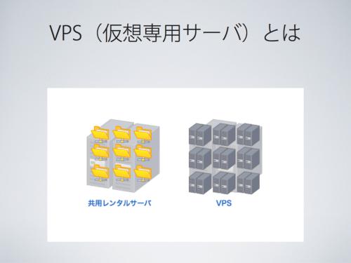 VPS(仮想専用サーバ)とは