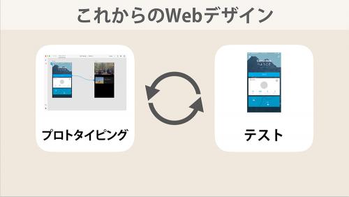 これからのWebデザイン