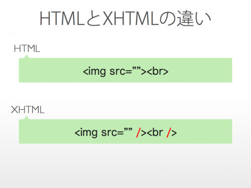 HTMLとXHTMLの違い
